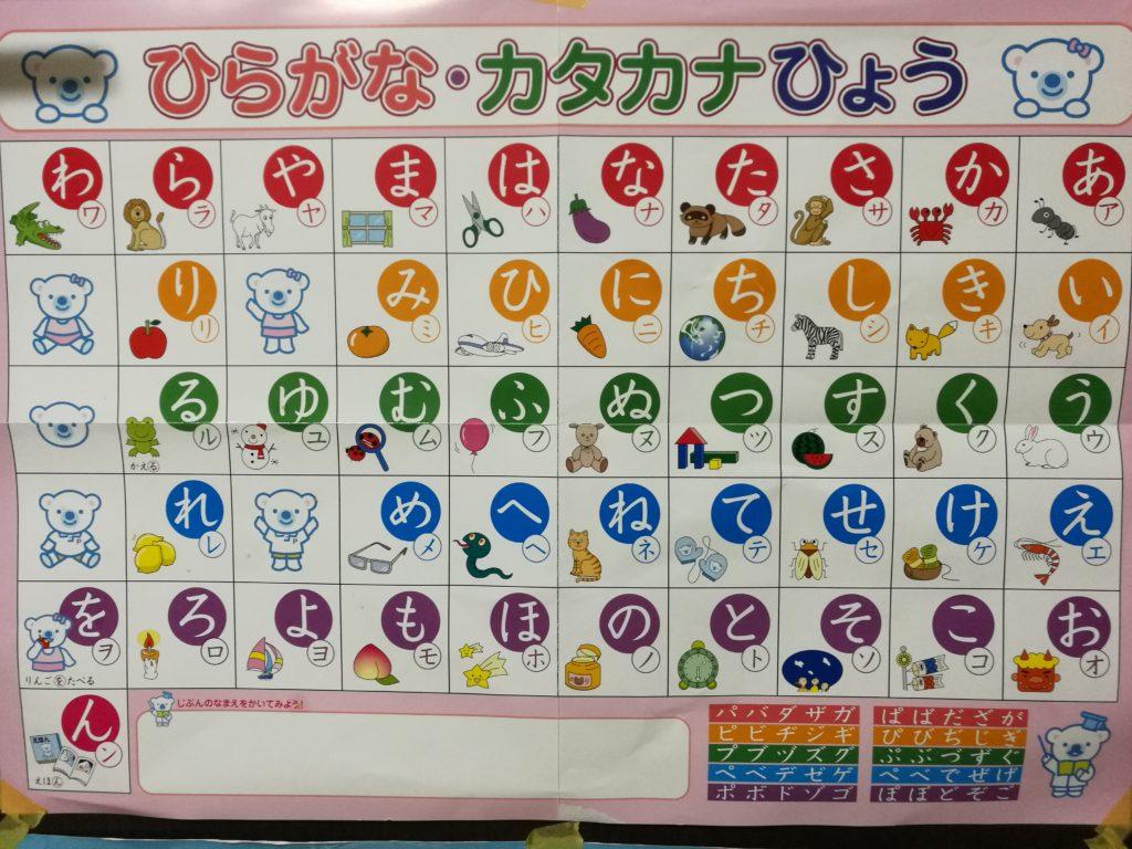 幼児教室 コペル あいうえおシート